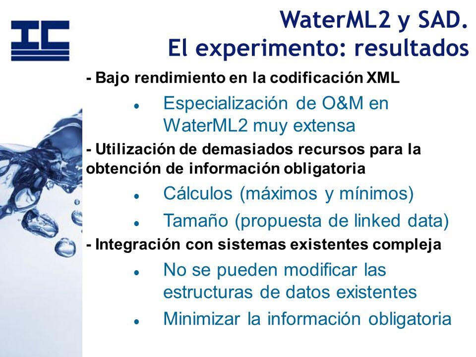 WaterML2 y SAD. El experimento: resultados - Bajo rendimiento en la codificación XML Especialización de O&M en WaterML2 muy extensa - Utilización de d