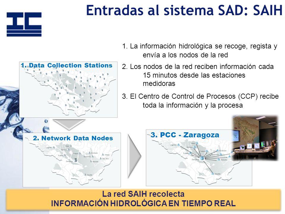 Entradas al sistema SAD: SAIH 1. La información hidrológica se recoge, regista y envía a los nodos de la red 2. Los nodos de la red reciben informació