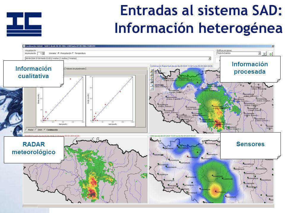 Entradas al sistema SAD: Información heterogénea RADAR meteorológico Sensores Información procesada Información cualitativa