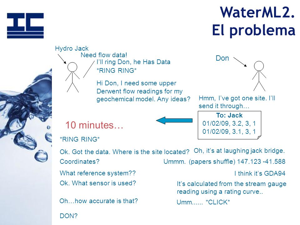 Alcance inicial Intercambiar series temporales de datos en puntos Incluir datos procesados (Previsiones, agregados, etc) Incluir información relevante en puntos de monitoreo, procedimientos y contextos Trabajando en el contexto OGC – ISO – WMO Necesidad de reutilizar el trabajo existente Ser consistente Asistencia en el desarrollo de los estándares existentes si no son suficiente Corolario Es necesario conocer qué hacen los estándares y cómo trabajan WaterML2.