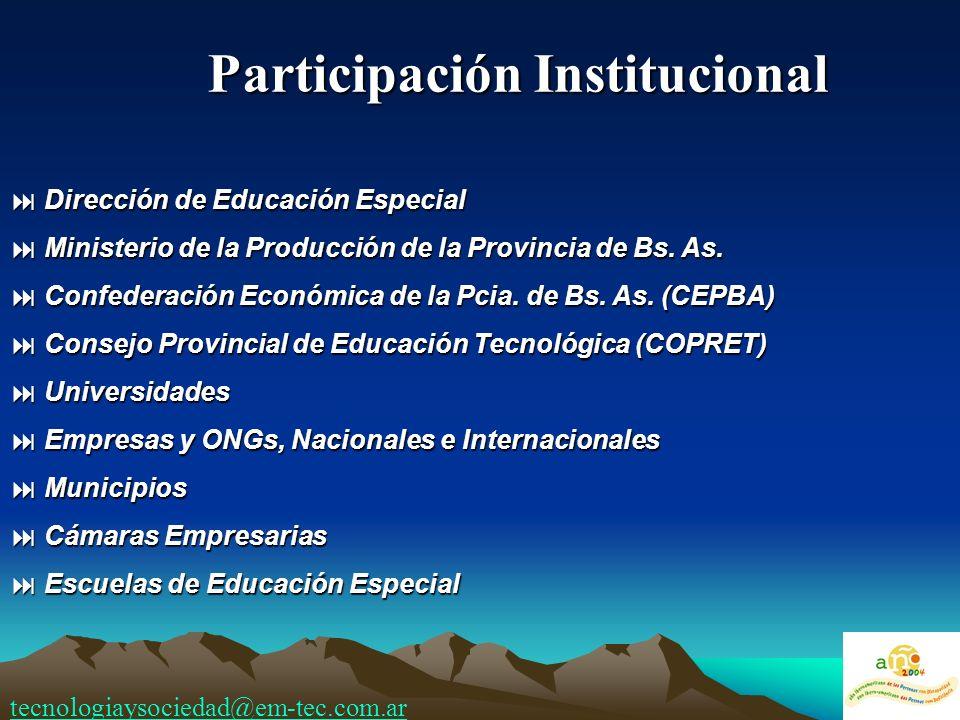 Participación Institucional Dirección de Educación Especial Dirección de Educación Especial Ministerio de la Producción de la Provincia de Bs.