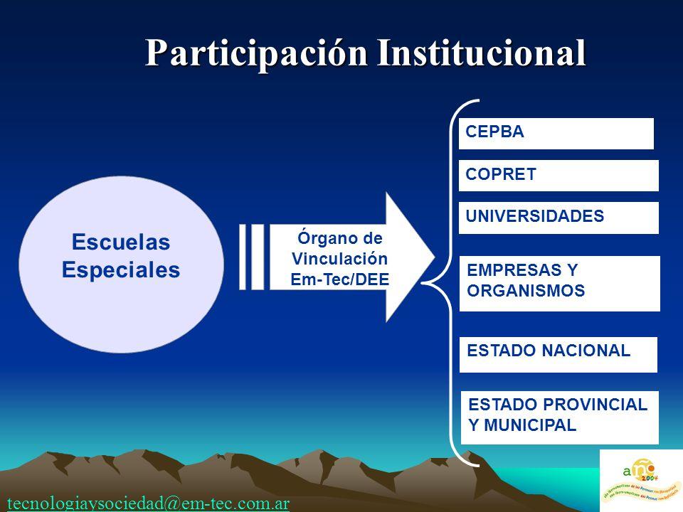 Escuelas Especiales CEPBA COPRET UNIVERSIDADES EMPRESAS Y ORGANISMOS ESTADO NACIONAL ESTADO PROVINCIAL Y MUNICIPAL Órgano de Vinculación Em-Tec/DEE Pa
