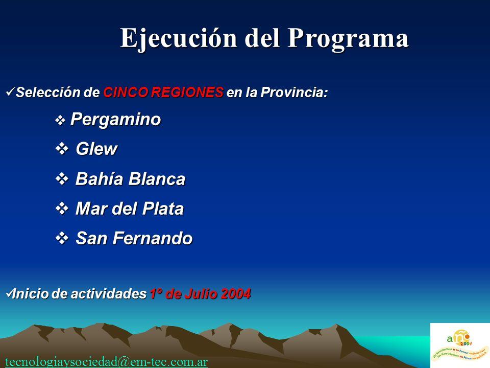 Selección de CINCO REGIONES en la Provincia: Selección de CINCO REGIONES en la Provincia: Pergamino Pergamino Glew Glew Bahía Blanca Bahía Blanca Mar