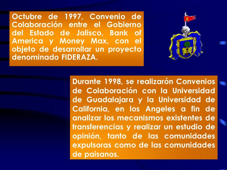 Octubre de 1997, Convenio de Colaboración entre el Gobierno del Estado de Jalisco, Bank of America y Money Max, con el objeto de desarrollar un proyecto denominado FIDERAZA.