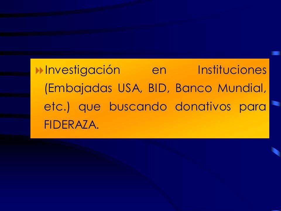 Investigación en Instituciones (Embajadas USA, BID, Banco Mundial, etc.) que buscando donativos para FIDERAZA.