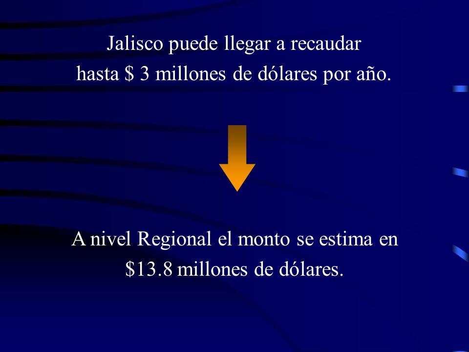 Jalisco puede llegar a recaudar hasta $ 3 millones de dólares por año.