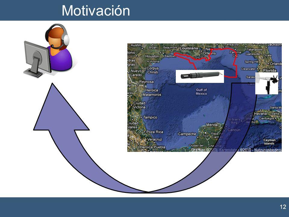 Motivación 12