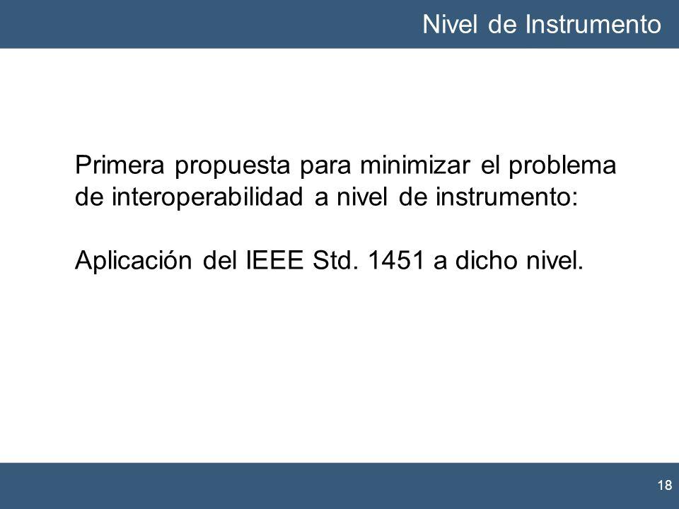 18 Nivel de Instrumento Primera propuesta para minimizar el problema de interoperabilidad a nivel de instrumento: Aplicación del IEEE Std. 1451 a dich