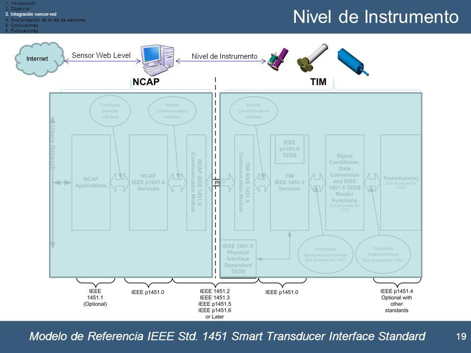 1.Introducción 2.Objetivos 3.Integración sensor-red 4.Sincronización de la red de sensores 5.Conclusiones 6.Publicaciones 19 Nivel de Instrumento Mode