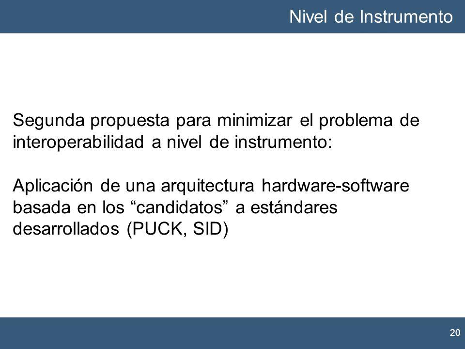 20 Nivel de Instrumento Segunda propuesta para minimizar el problema de interoperabilidad a nivel de instrumento: Aplicación de una arquitectura hardw