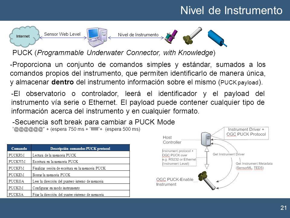 21 Nivel de Instrumento Internet Nivel de Instrumento Sensor Web Level PUCK (Programmable Underwater Connector, with Knowledge) ComandoDescripción com