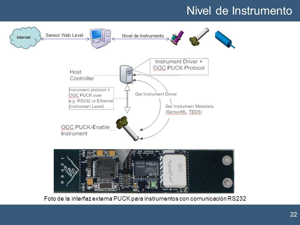 22 Nivel de Instrumento Internet Nivel de Instrumento Sensor Web Level Foto de la interfaz externa PUCK para instrumentos con comunicación RS232