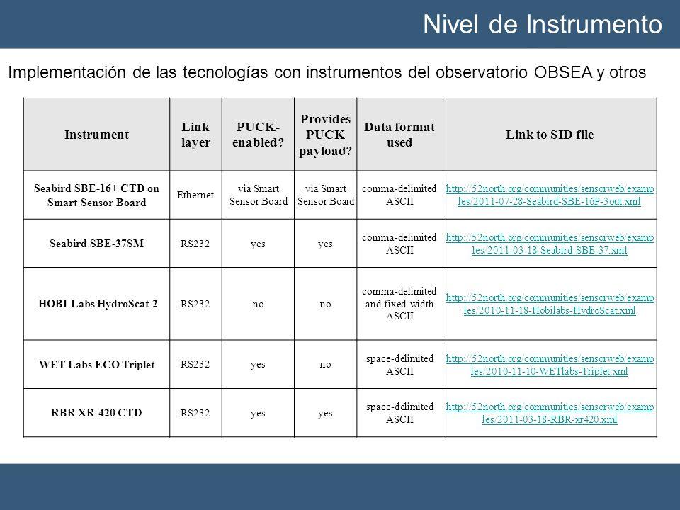 Nivel de Instrumento Implementación de las tecnologías con instrumentos del observatorio OBSEA y otros Instrument Link layer PUCK- enabled? Provides P