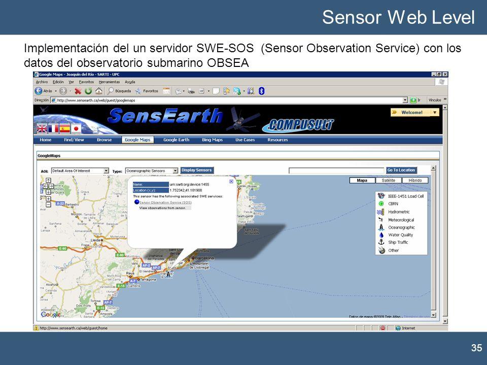 Sensor Web Level 35 Implementación del un servidor SWE-SOS (Sensor Observation Service) con los datos del observatorio submarino OBSEA