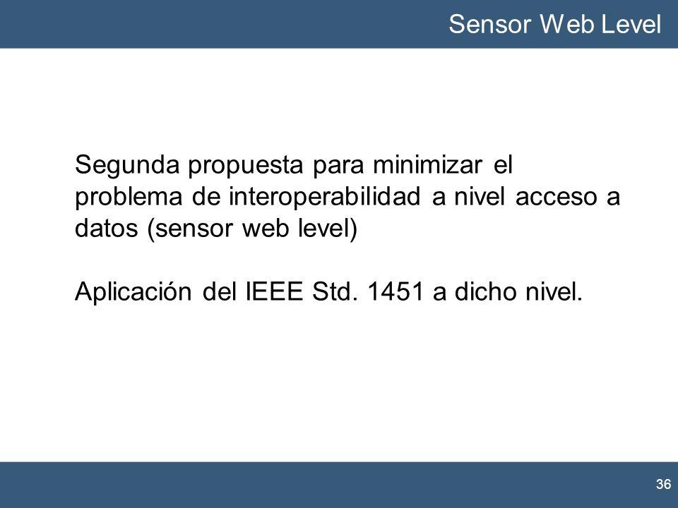 36 Sensor Web Level Segunda propuesta para minimizar el problema de interoperabilidad a nivel acceso a datos (sensor web level) Aplicación del IEEE St