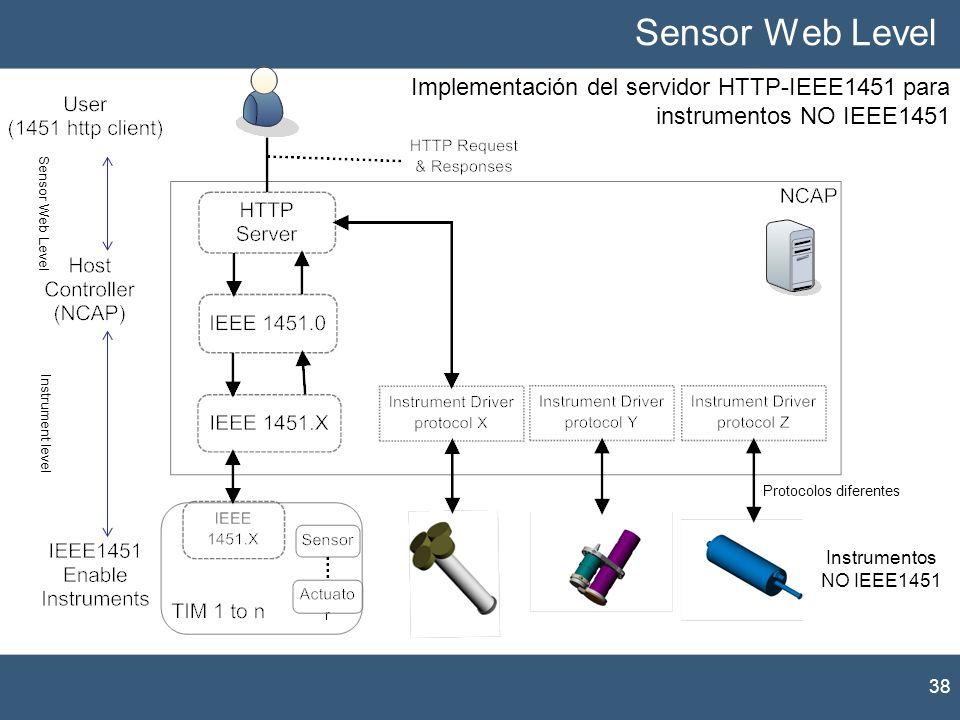Implementación del servidor HTTP-IEEE1451 para instrumentos NO IEEE1451 Instrument level Sensor Web Level Protocolos diferentes 38 Sensor Web Level In
