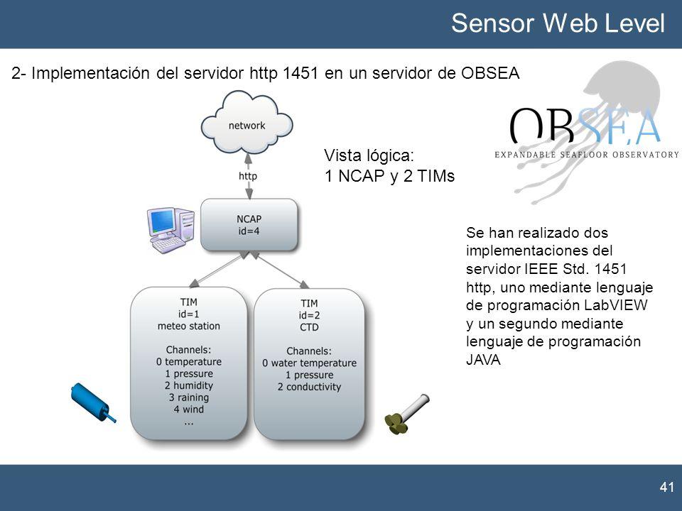 Vista lógica: 1 NCAP y 2 TIMs Se han realizado dos implementaciones del servidor IEEE Std. 1451 http, uno mediante lenguaje de programación LabVIEW y