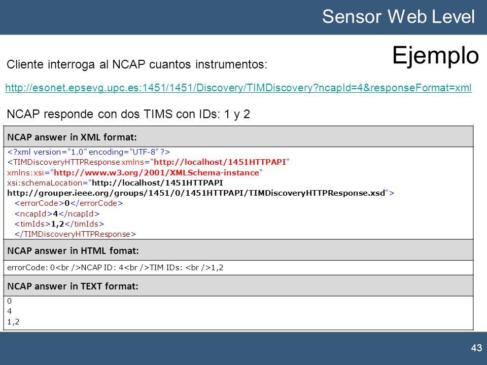 Ejemplo http://esonet.epsevg.upc.es:1451/1451/Discovery/TIMDiscovery?ncapId=4&responseFormat=xml NCAP answer in XML format: 0 4 1,2 NCAP answer in HTM