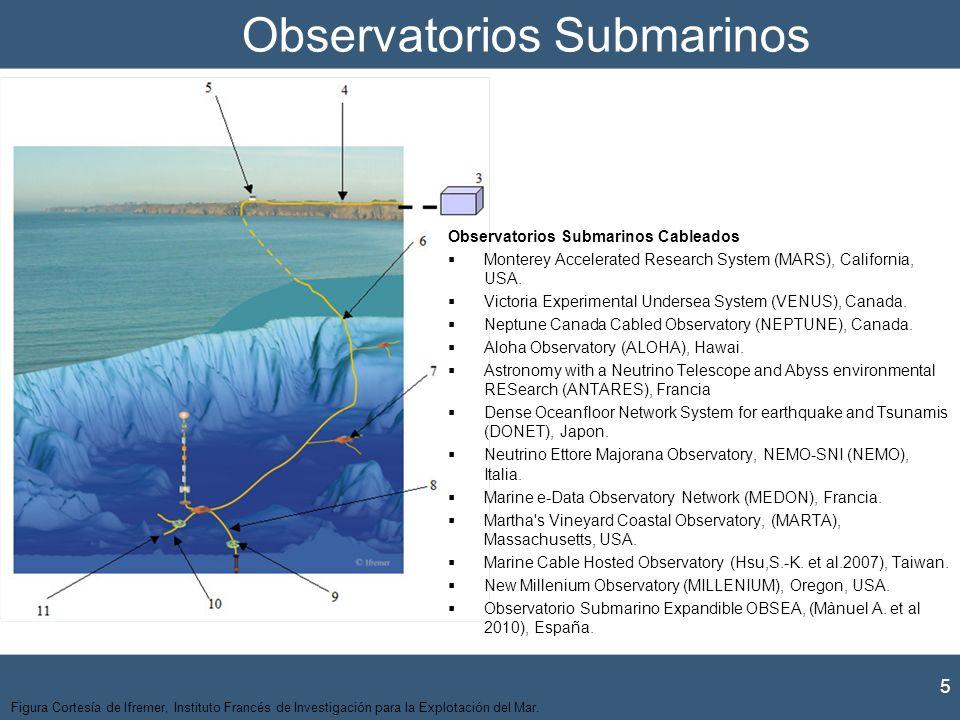 Observatorios Submarinos 5 Figura Cortesía de Ifremer, Instituto Francés de Investigación para la Explotación del Mar. Observatorios Submarinos Cablea