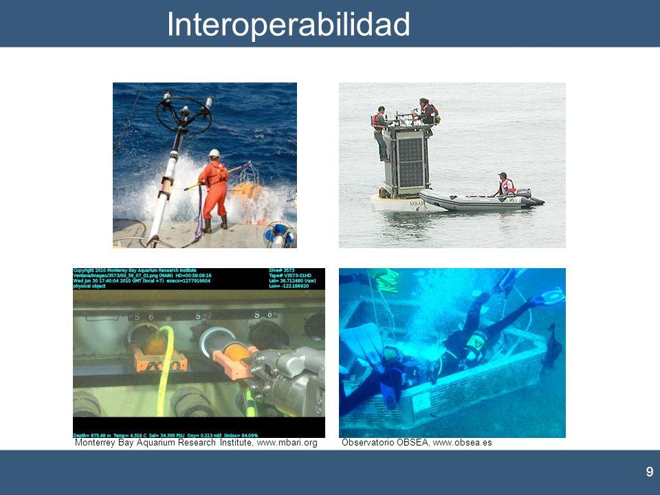9 Monterrey Bay Aquarium Research Institute, www.mbari.org Observatorio OBSEA, www.obsea.es