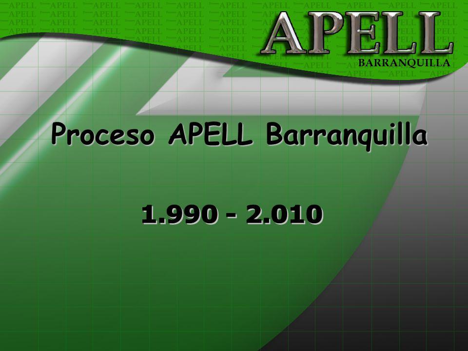 Proceso APELL Barranquilla