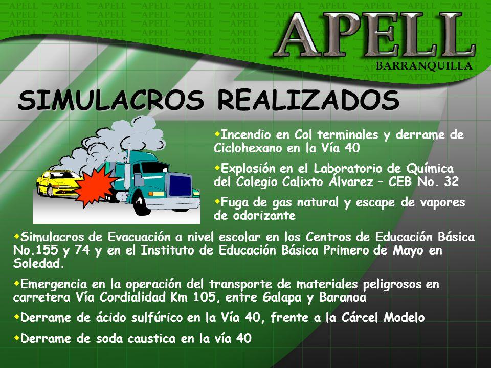 Incendio en Col terminales y derrame de Ciclohexano en la Vía 40 Explosión en el Laboratorio de Química del Colegio Calixto Álvarez – CEB No. 32 Fuga