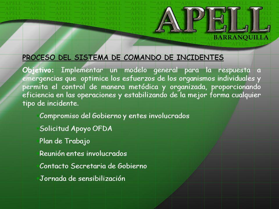 PROCESO DEL SISTEMA DE COMANDO DE INCIDENTES Objetivo: Implementar un modelo general para la respuesta a emergencias que optimice los esfuerzos de los