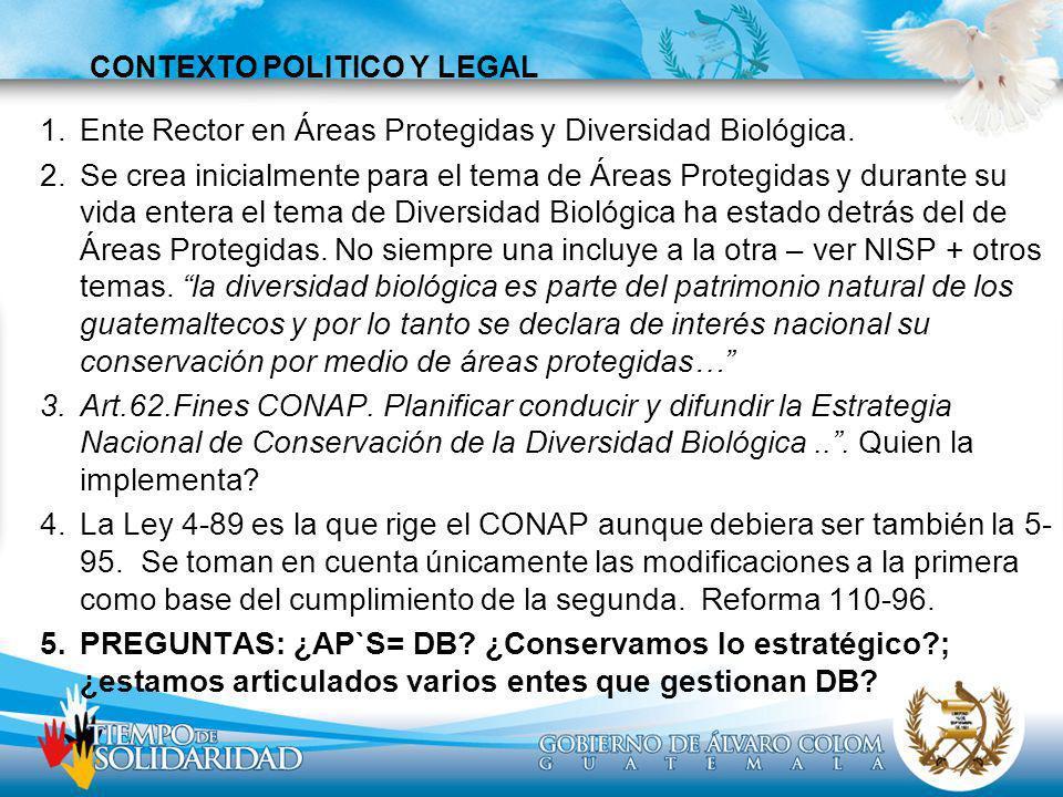 CONTEXTO POLITICO Y LEGAL 1.Ente Rector en Áreas Protegidas y Diversidad Biológica. 2.Se crea inicialmente para el tema de Áreas Protegidas y durante