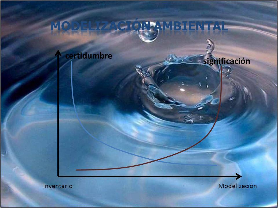 certidumbre significación ModelizaciónInventario