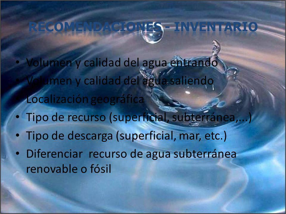 Volumen y calidad del agua entrando Volumen y calidad del agua saliendo Localización geográfica Tipo de recurso (superficial, subterránea,...) Tipo de