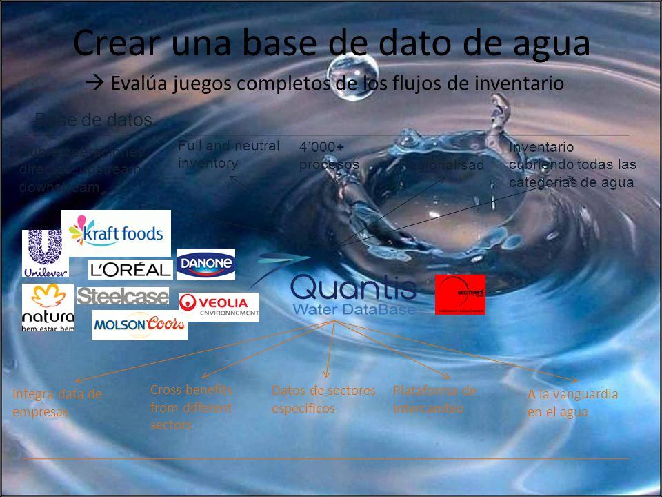 Crear una base de dato de agua Full and neutral inventory Inventario cubriendo todas las categorias de agua Regionalisad o 4000+ procesos Integra data
