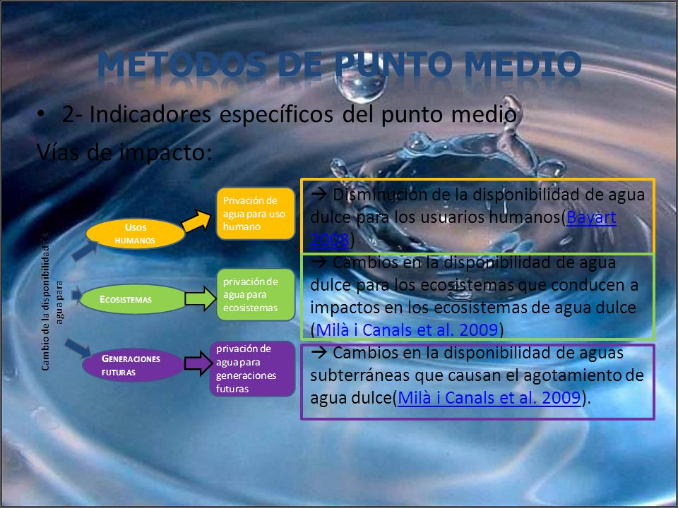 2- Indicadores específicos del punto medio Vías de impacto: Disminución de la disponibilidad de agua dulce para los usuarios humanos(Bayart 2008)Bayar