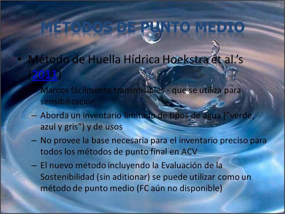 Método de Huella Hídrica Hoekstra et al.s (2011)2011 – Marcos fácilmente transmisibles - que se utiliza para sensibilización – Aborda un inventario li