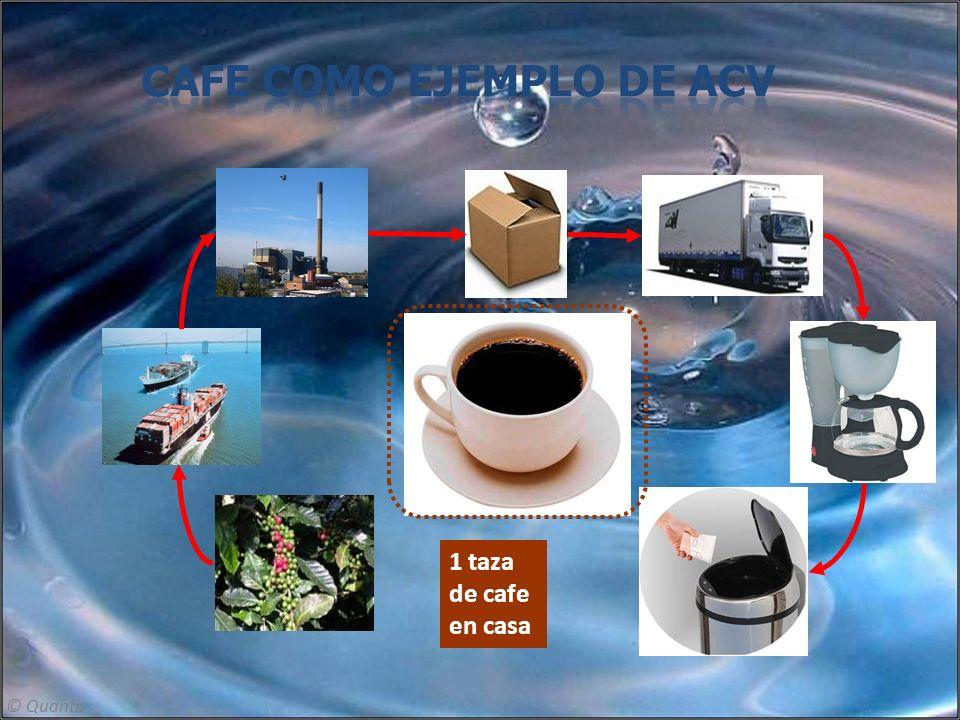 1 taza de cafe en casa © Quantis