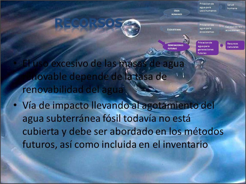 El uso excesivo de las masas de agua renovable depende de la tasa de renovabilidad del agua Vía de impacto llevando al agotamiento del agua subterráne