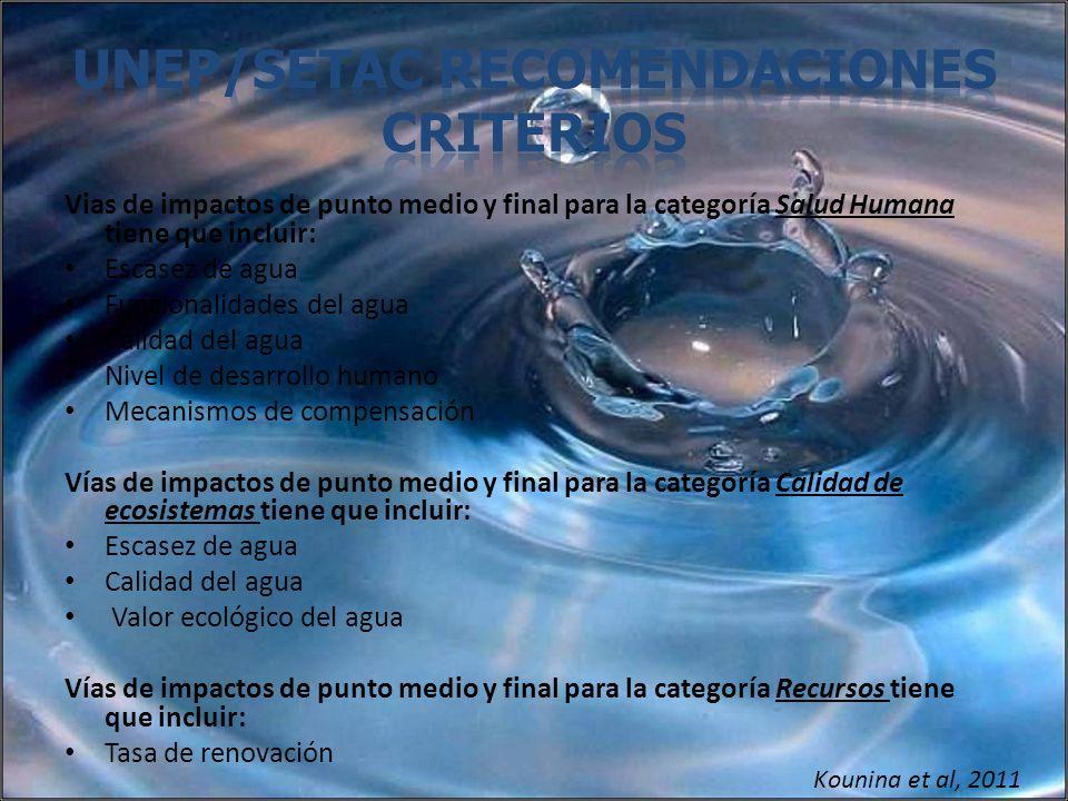 Vias de impactos de punto medio y final para la categoría Salud Humana tiene que incluir: Escasez de agua Funcionalidades del agua Calidad del agua Ni