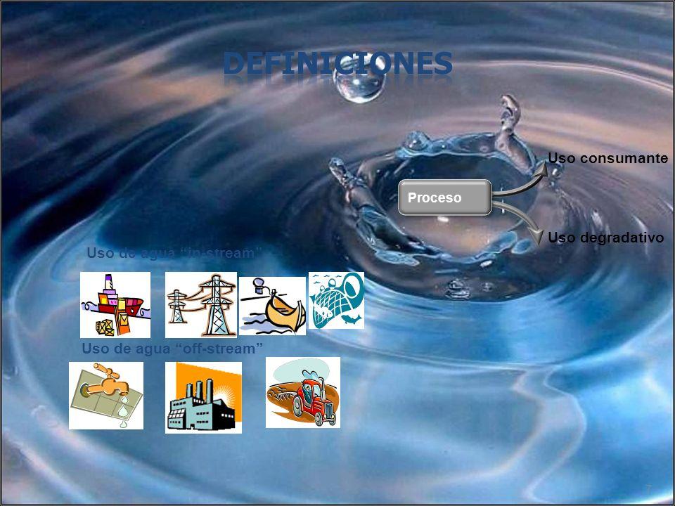 7 Uso de agua off-stream Uso de agua in-stream Uso degradativo Uso consumante Proceso