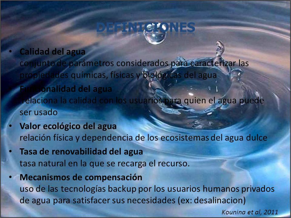 Calidad del agua conjunto de parámetros considerados para caracterizar las propiedades químicas, físicas y biológicas del agua Funcionalidad del agua