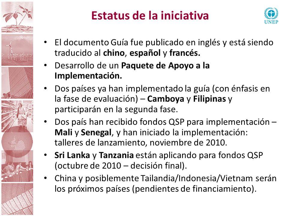 Estatus de la iniciativa El documento Guía fue publicado en inglés y está siendo traducido al chino, español y francés. Desarrollo de un Paquete de Ap