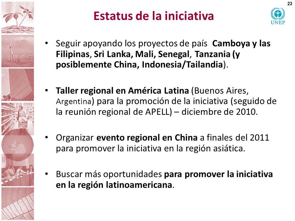 Estatus de la iniciativa Seguir apoyando los proyectos de país Camboya y las Filipinas, Sri Lanka, Mali, Senegal, Tanzania (y posiblemente China, Indo