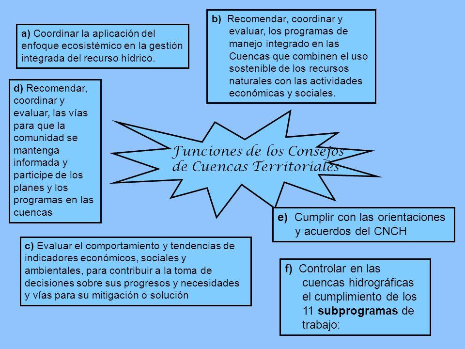 Funciones de los Consejos de Cuencas Territoriales a) Coordinar la aplicación del enfoque ecosistémico en la gestión integrada del recurso hídrico. b)