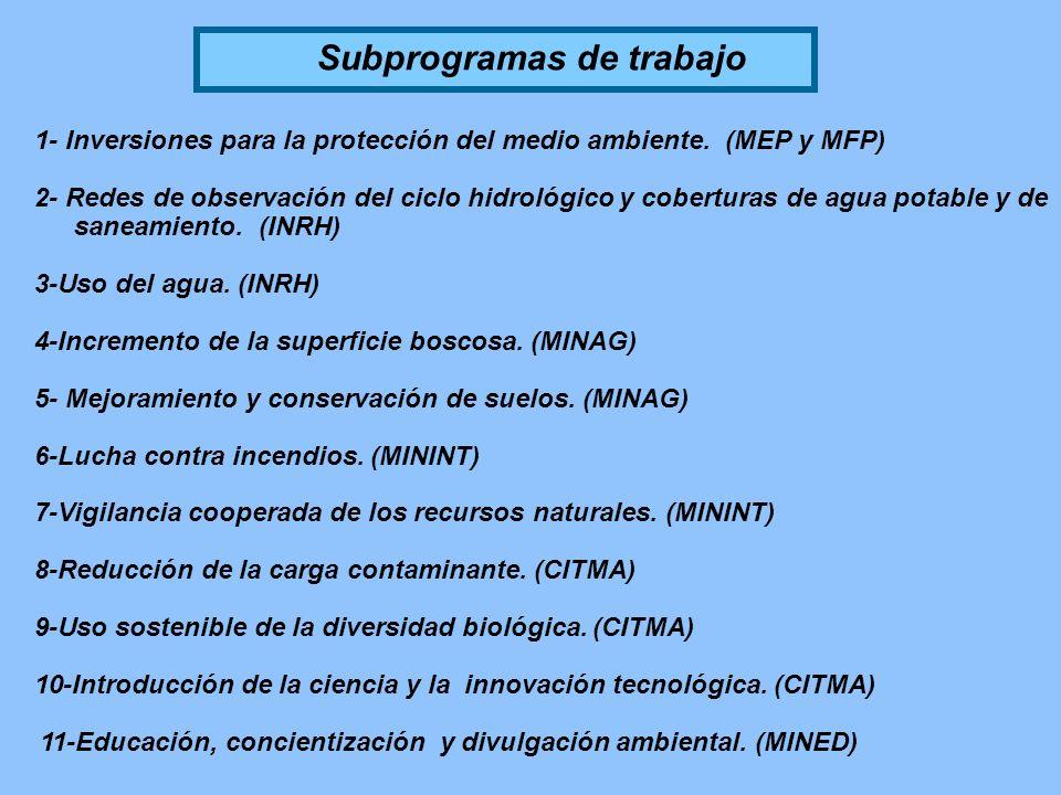 1- Inversiones para la protección del medio ambiente. (MEP y MFP) 2- Redes de observación del ciclo hidrológico y coberturas de agua potable y de sane