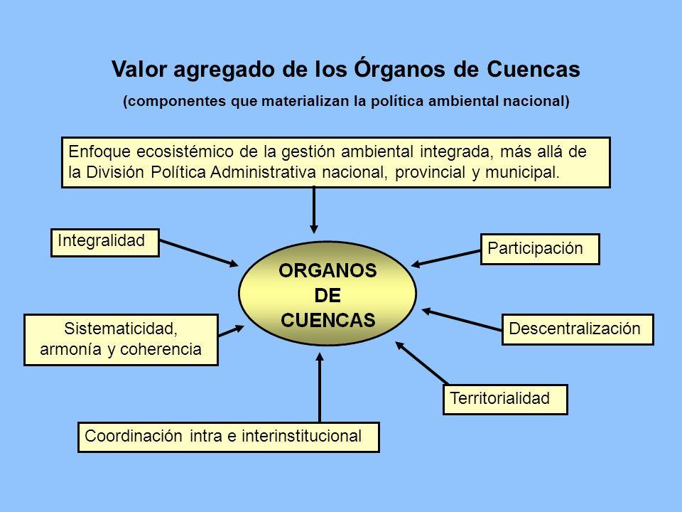 Enfoque ecosistémico de la gestión ambiental integrada, más allá de la División Política Administrativa nacional, provincial y municipal. Integralidad
