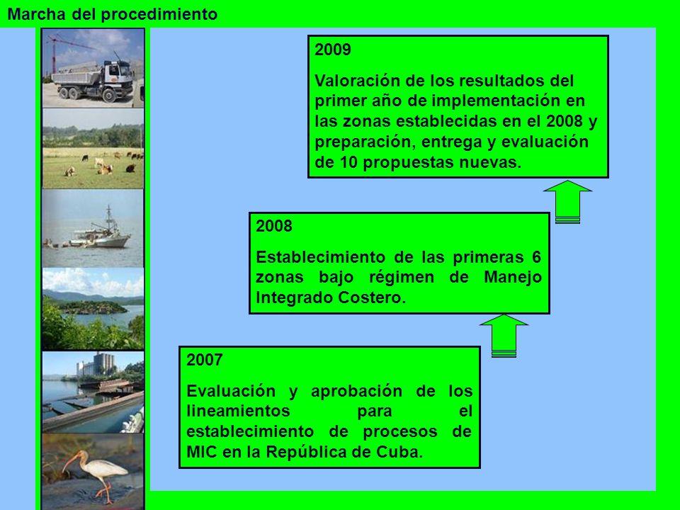 2008 Establecimiento de las primeras 6 zonas bajo régimen de Manejo Integrado Costero. 2009 Valoración de los resultados del primer año de implementac