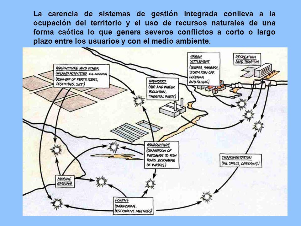 La carencia de sistemas de gestión integrada conlleva a la ocupación del territorio y el uso de recursos naturales de una forma caótica lo que genera