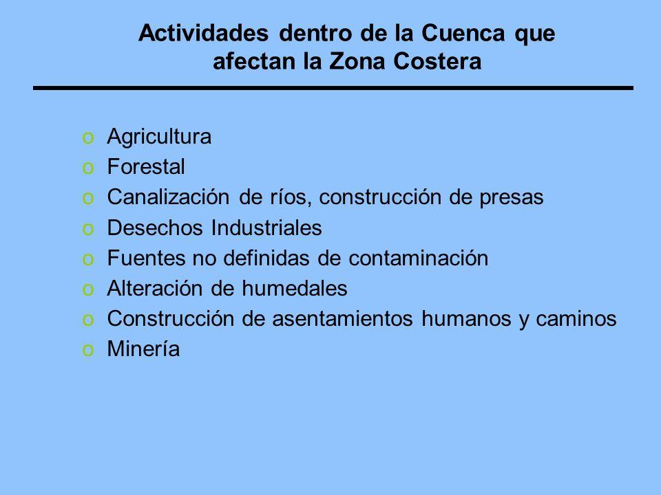 Actividades dentro de la Cuenca que afectan la Zona Costera oAgricultura oForestal oCanalización de ríos, construcción de presas oDesechos Industriale