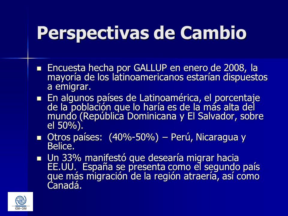 Perspectivas de Cambio Encuesta hecha por GALLUP en enero de 2008, la mayoría de los latinoamericanos estarían dispuestos a emigrar.