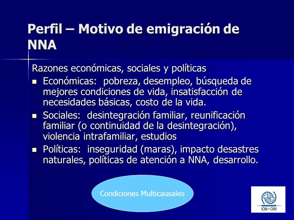 Perfil – Motivo de emigración de NNA Razones económicas, sociales y políticas Económicas: pobreza, desempleo, búsqueda de mejores condiciones de vida, insatisfacción de necesidades básicas, costo de la vida.