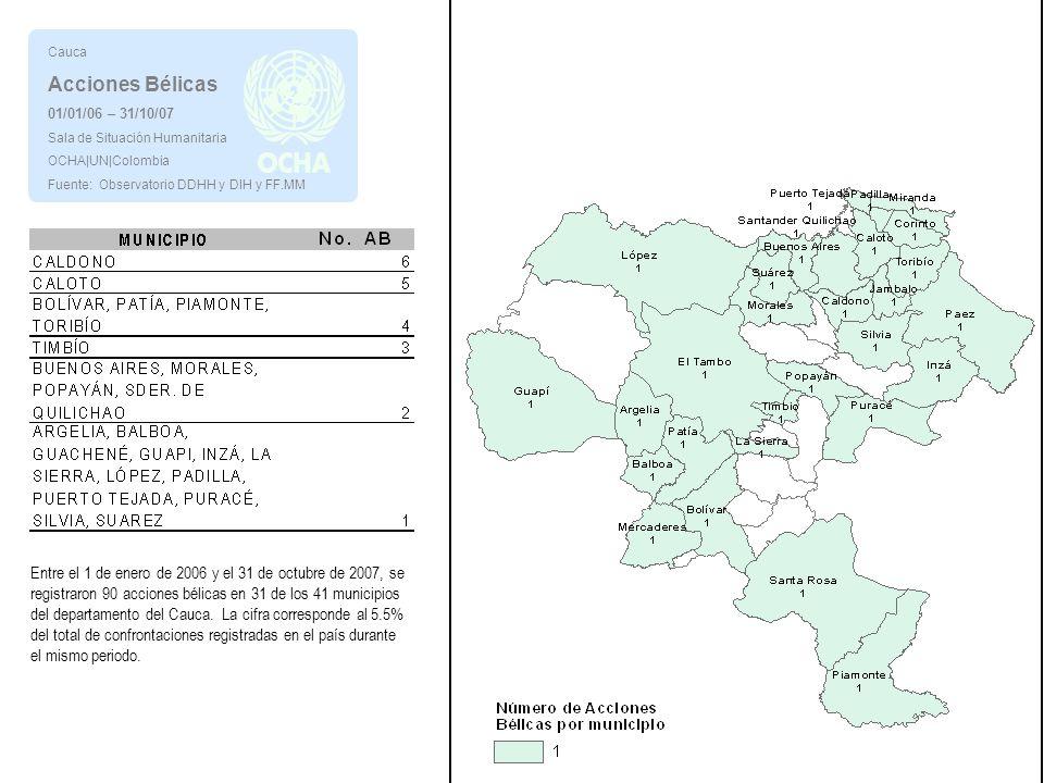 Cauca Acciones Bélicas 01/01/06 – 31/10/07 Sala de Situación Humanitaria OCHA|UN|Colombia Fuente: Observatorio DDHH y DIH y FF.MM Entre el 1 de enero de 2006 y el 31 de octubre de 2007, se registraron 90 acciones bélicas en 31 de los 41 municipios del departamento del Cauca.