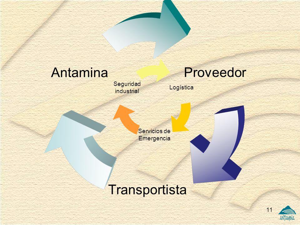 11 Proveedor Transportista Antamina Logística Servicios de Emergencia Seguridad industrial